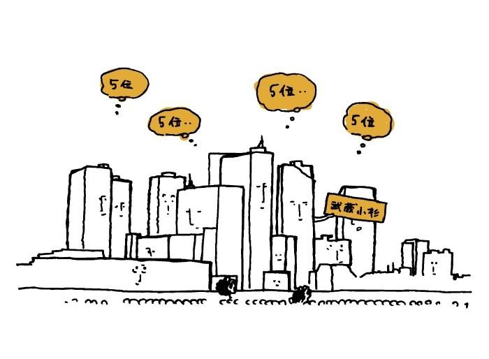 住みたい街ランキングの街で暮らしたら〜武蔵小杉〜